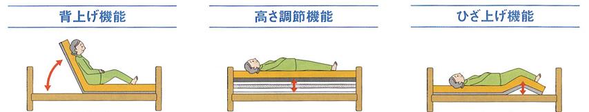 背上げ機能・高さ調節機能・ひざ上げ機能